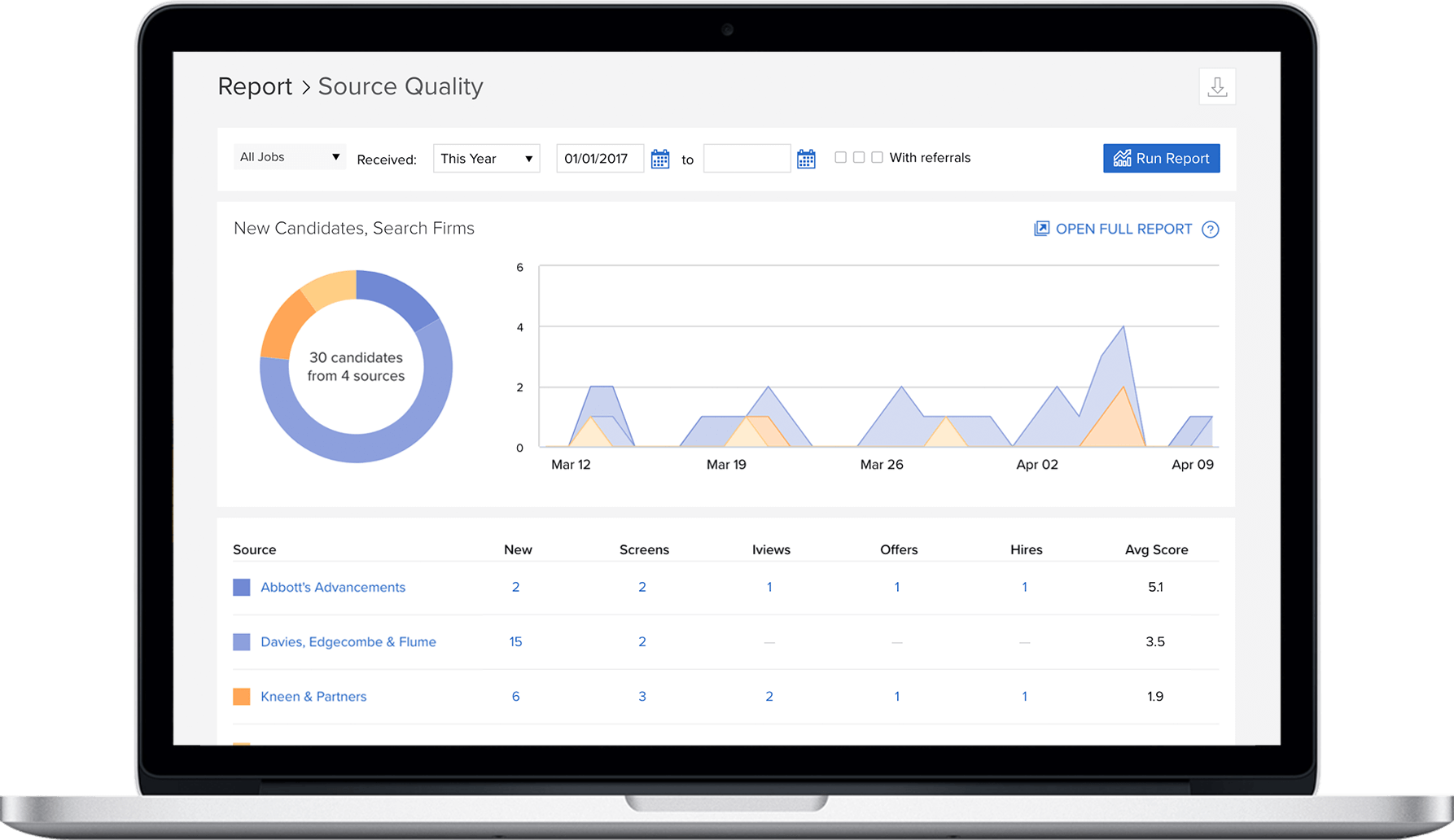 Source quality report to manage search firms and optimize spend